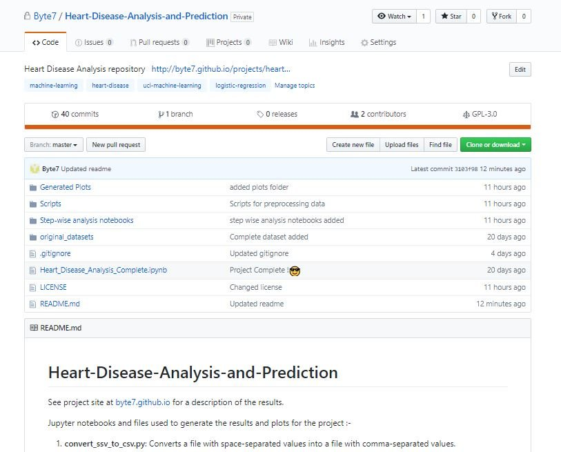 Heart Disease Analysis & Prediction